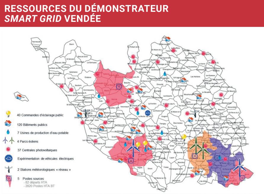 Ressources du démonstrateur Smart Grid Vendée