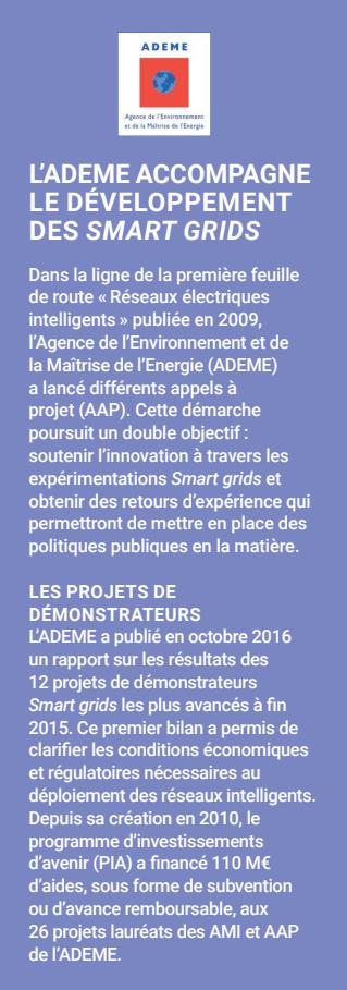 L'Ademe accompagne le développement des Smart Grids