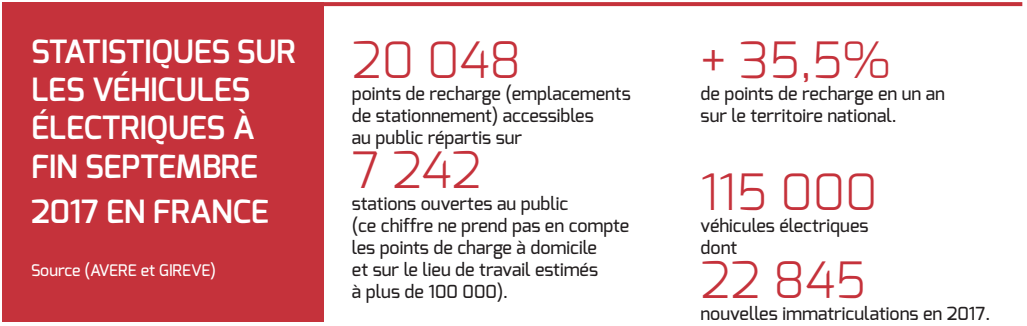 statistiques véhicules électriques de fin 2017 en France